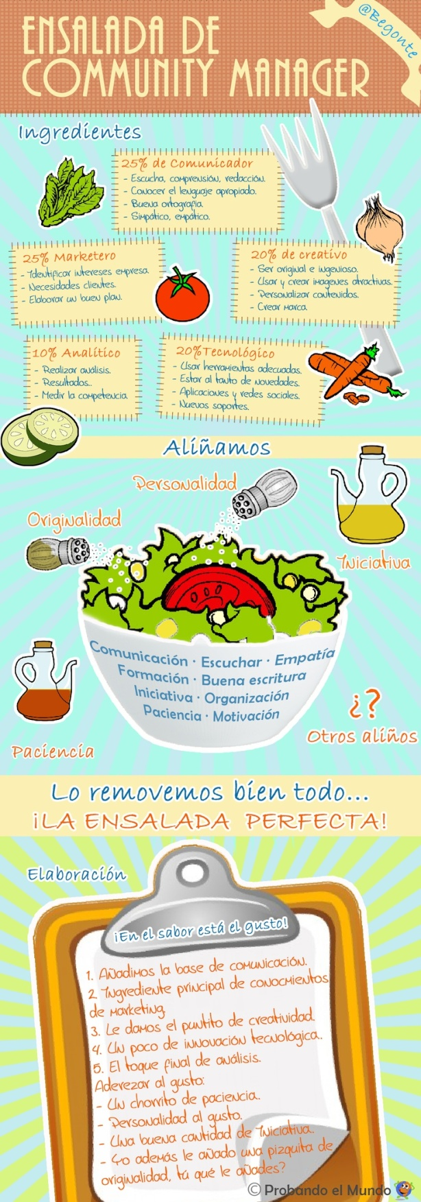 Ingredientes para un buen Community Manager